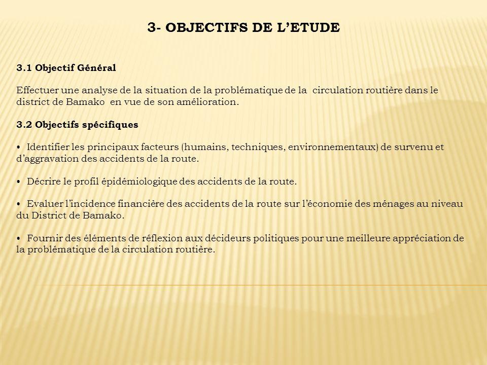 3- OBJECTIFS DE L'ETUDE 3.1 Objectif Général