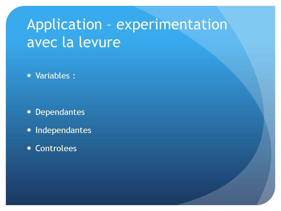 Application – experimentation avec la levure