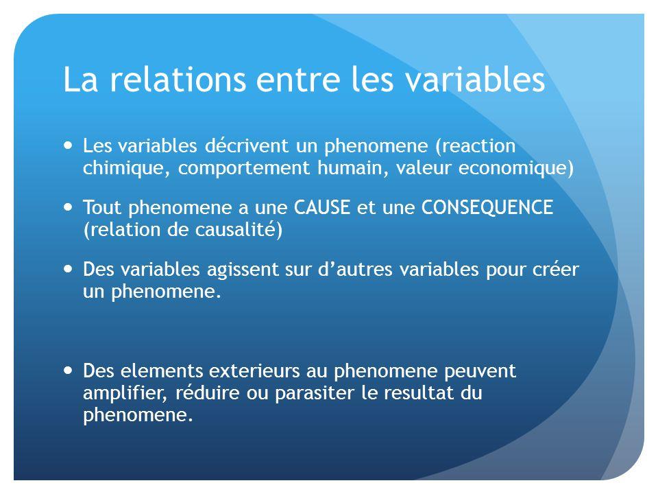 La relations entre les variables