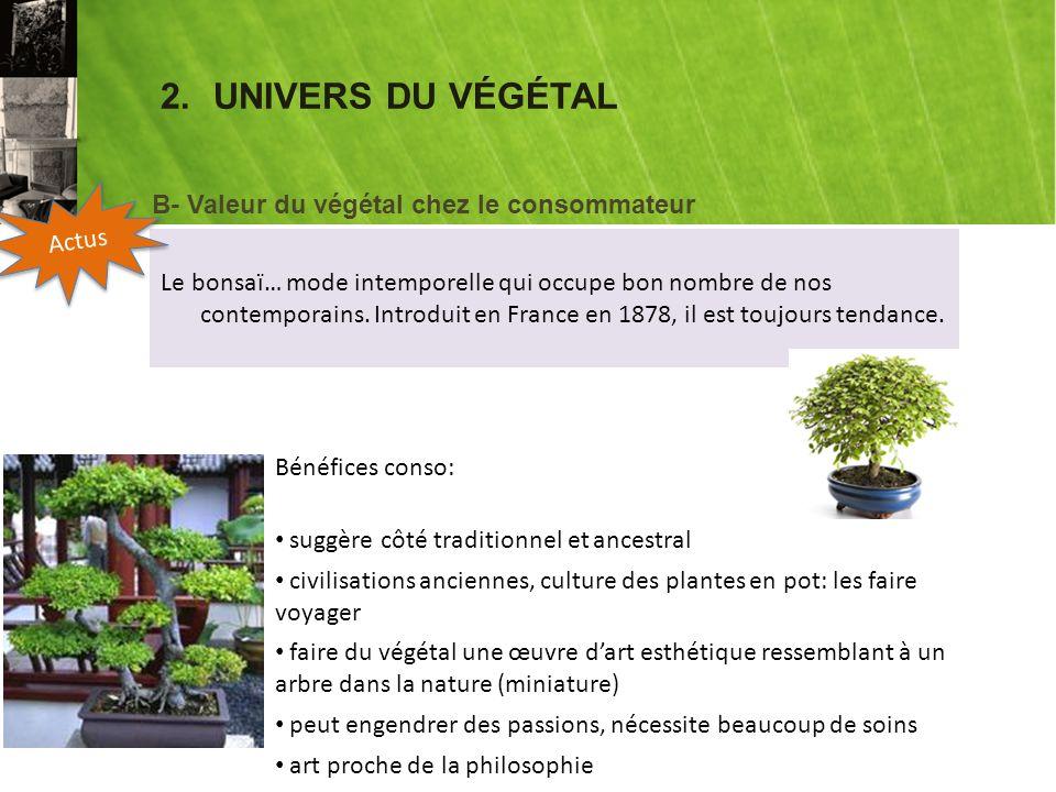 2. UNIVERS DU VÉGÉTAL B- Valeur du végétal chez le consommateur Actus