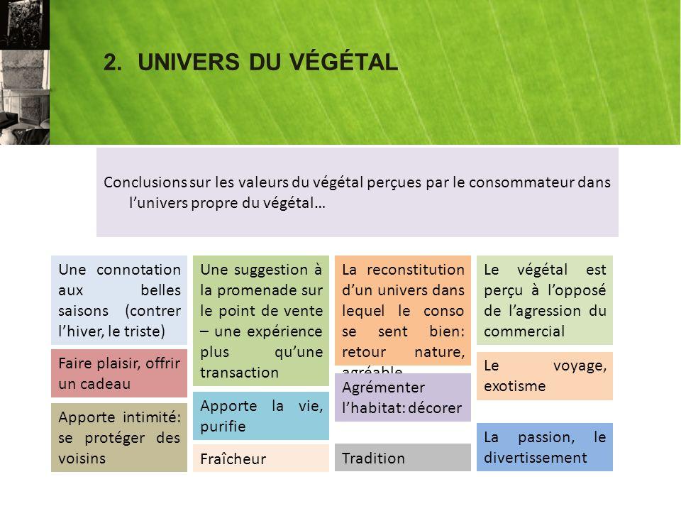 2. UNIVERS DU VÉGÉTAL Conclusions sur les valeurs du végétal perçues par le consommateur dans l'univers propre du végétal…
