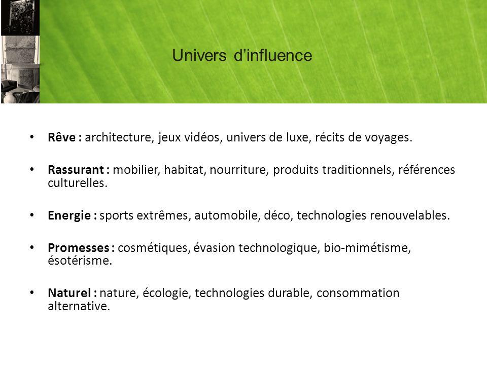 Univers d'influence Rêve : architecture, jeux vidéos, univers de luxe, récits de voyages.