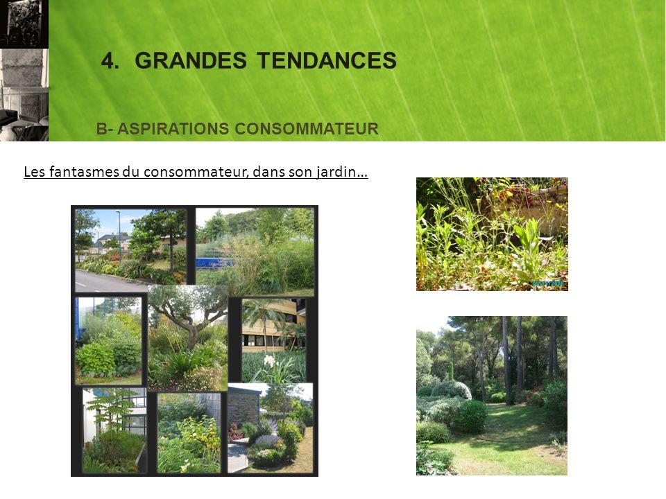 4. GRANDES TENDANCES B- ASPIRATIONS CONSOMMATEUR