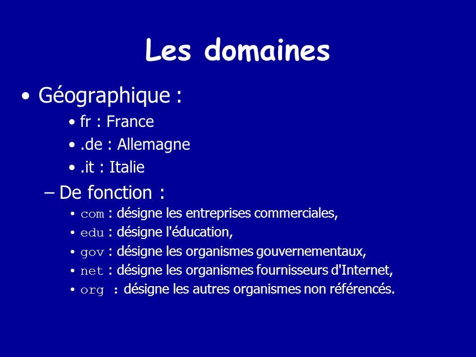 Les domaines Géographique : De fonction : fr : France .de : Allemagne