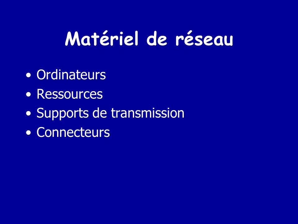 Matériel de réseau Ordinateurs Ressources Supports de transmission