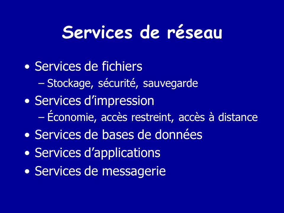 Services de réseau Services de fichiers Services d'impression