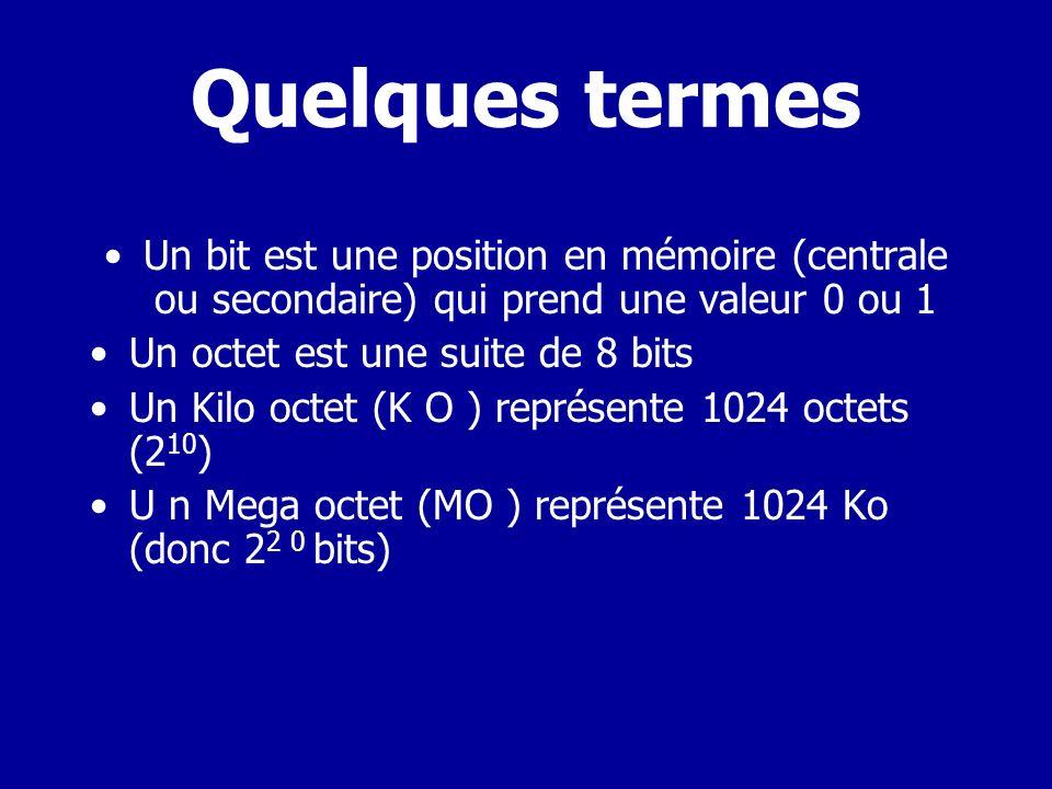 Quelques termes Un bit est une position en mémoire (centrale ou secondaire) qui prend une valeur 0 ou 1.
