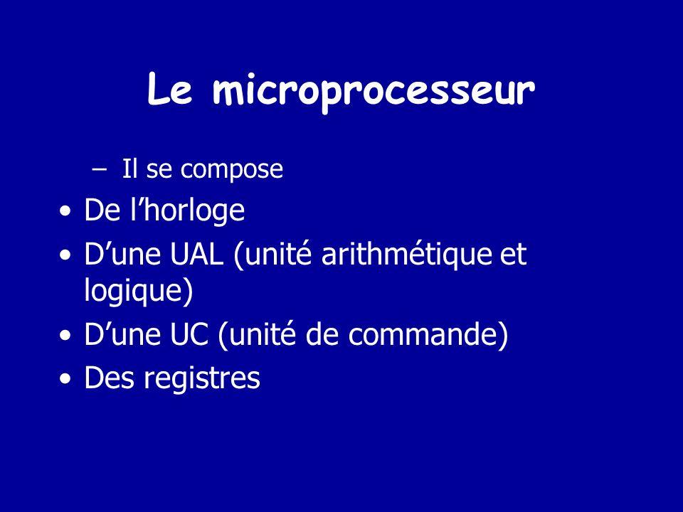 Le microprocesseur De l'horloge