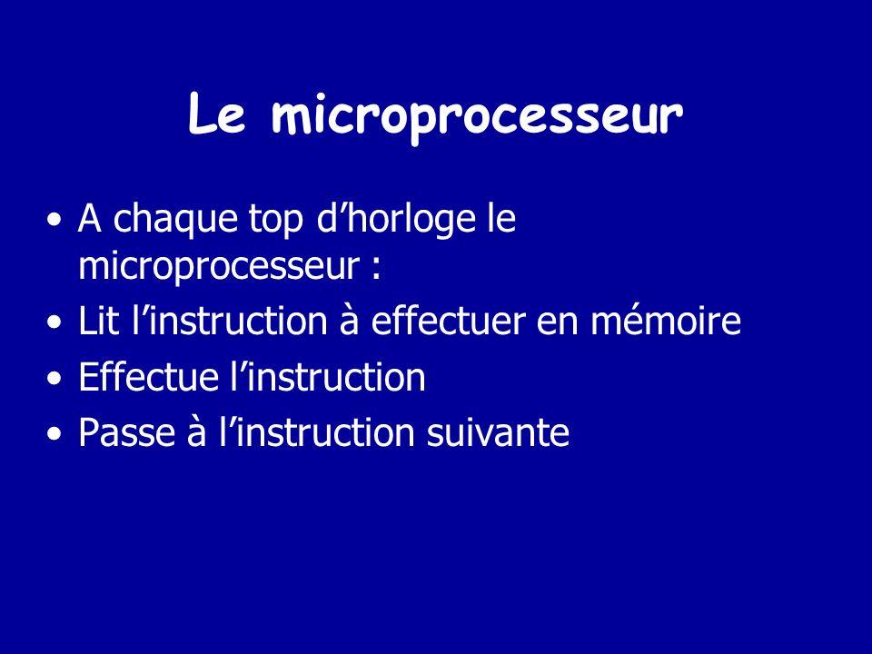 Le microprocesseur A chaque top d'horloge le microprocesseur :