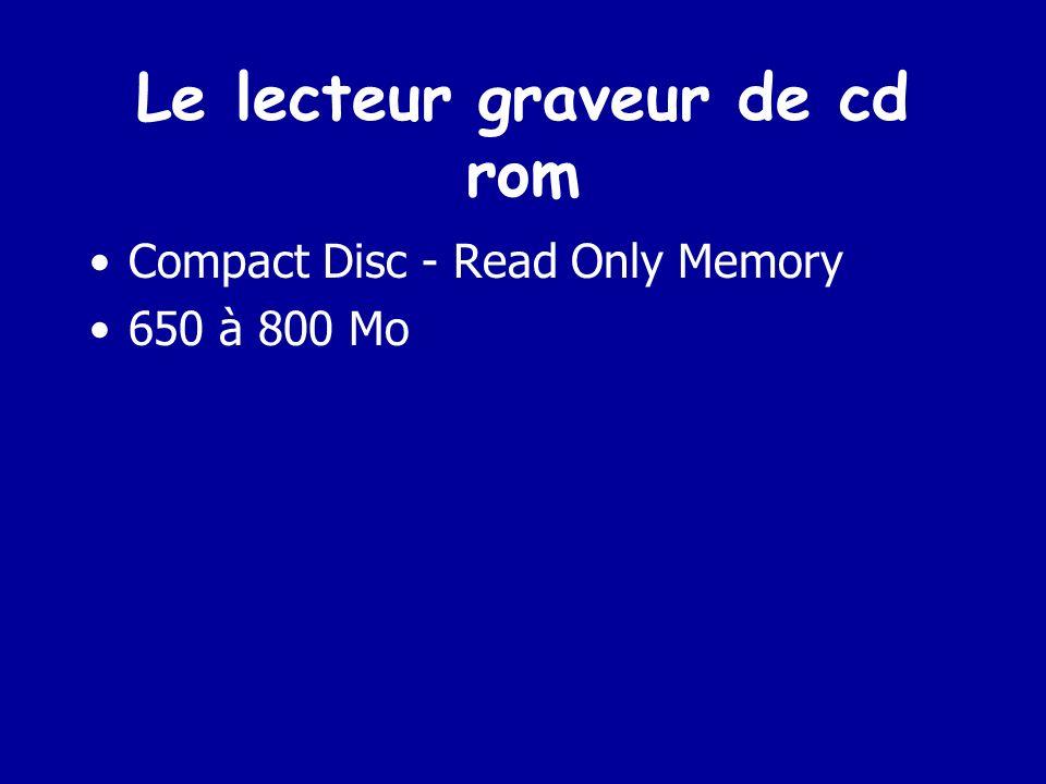 Le lecteur graveur de cd rom