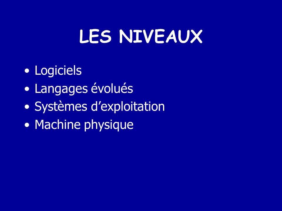 LES NIVEAUX Logiciels Langages évolués Systèmes d'exploitation