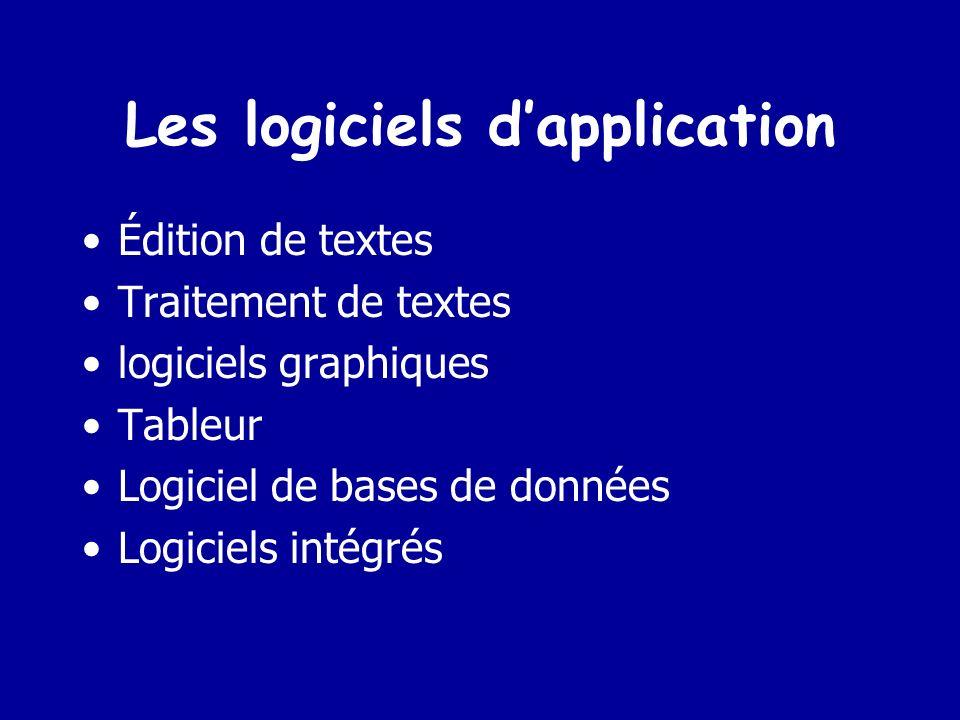 Les logiciels d'application