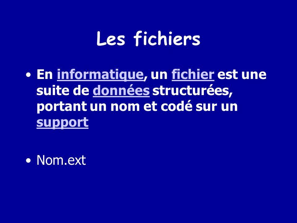 Les fichiers En informatique, un fichier est une suite de données structurées, portant un nom et codé sur un support.