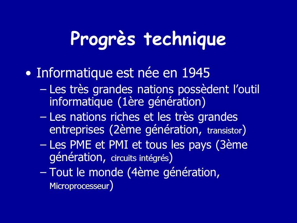 Progrès technique Informatique est née en 1945