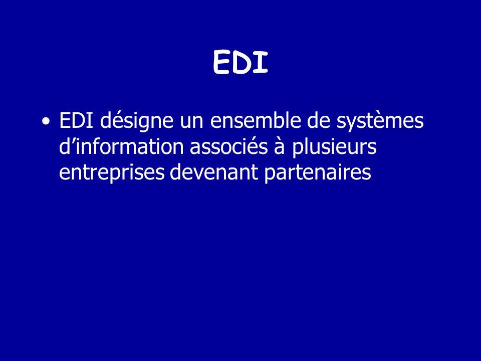 EDI EDI désigne un ensemble de systèmes d'information associés à plusieurs entreprises devenant partenaires.