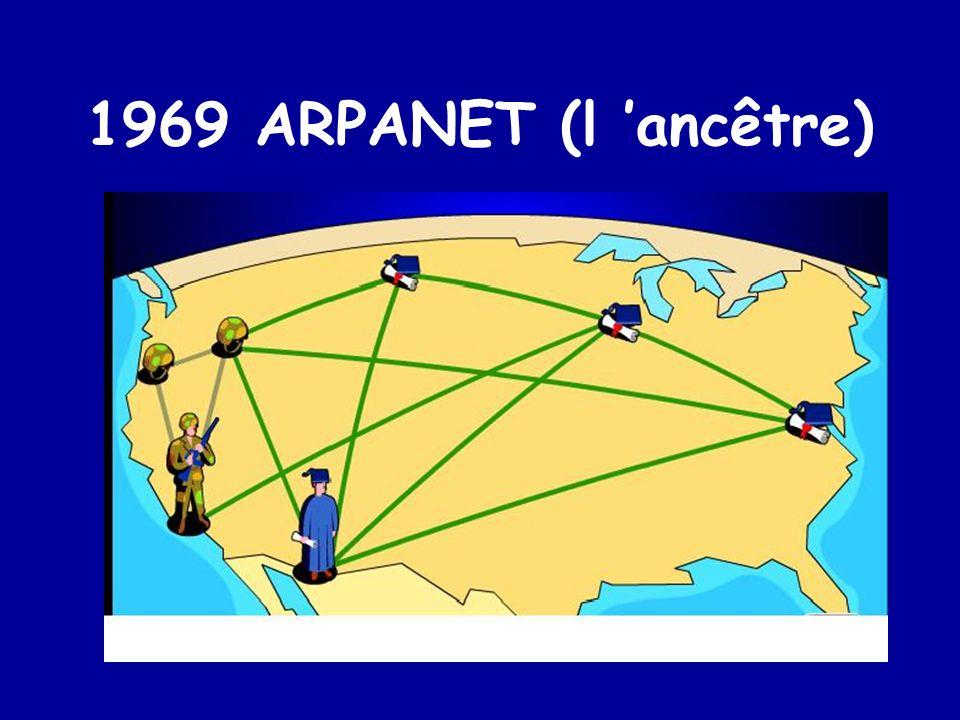 1969 ARPANET (l 'ancêtre)