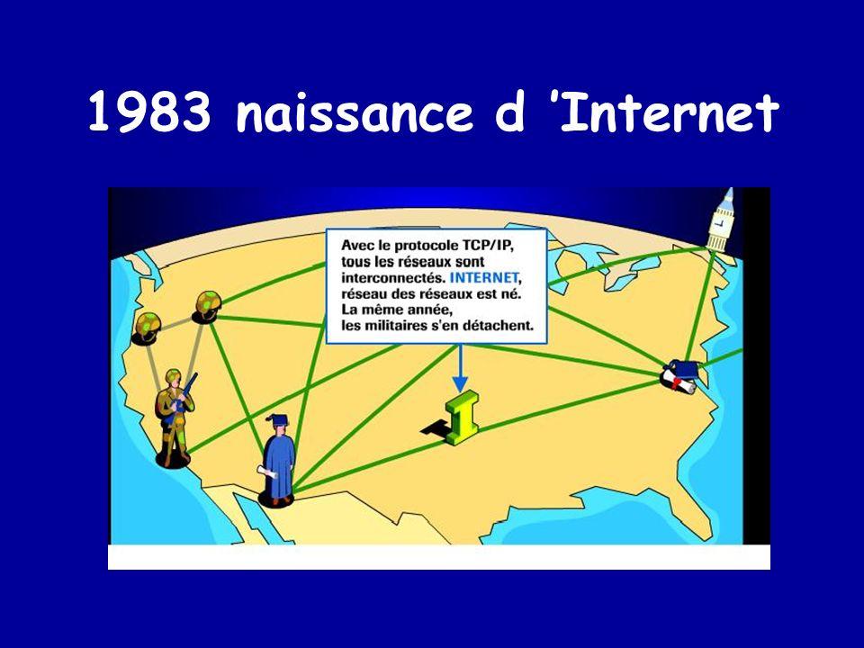 1983 naissance d 'Internet
