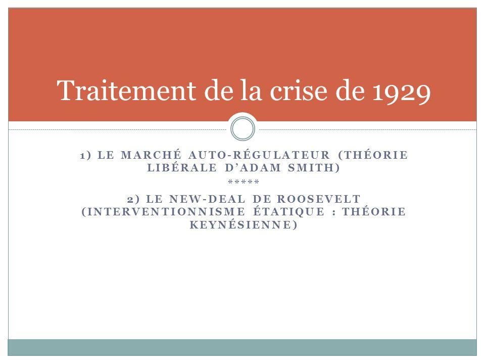 Traitement de la crise de 1929