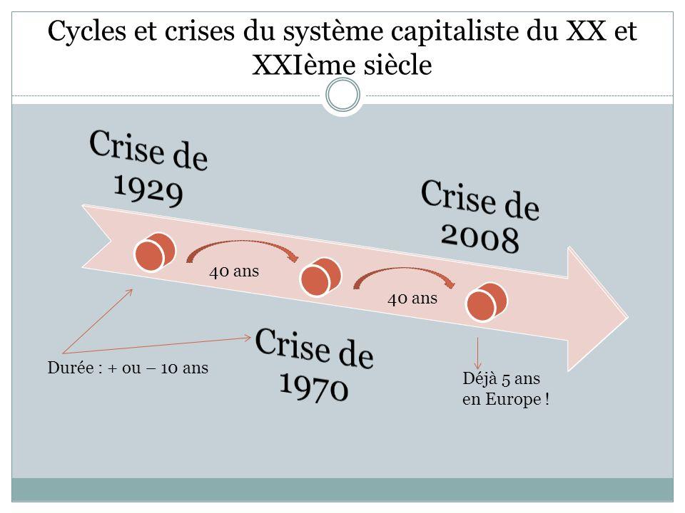Cycles et crises du système capitaliste du XX et XXIème siècle
