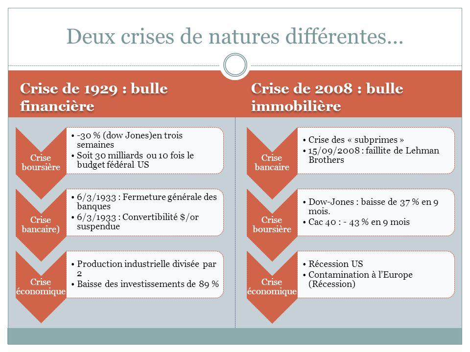 Deux crises de natures différentes…