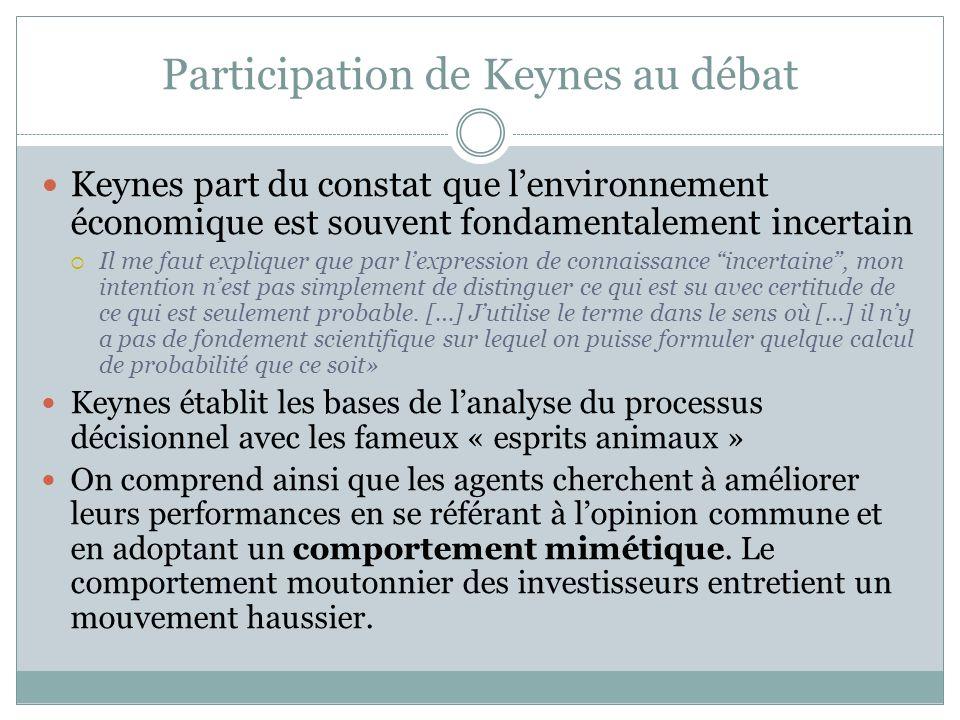 Participation de Keynes au débat