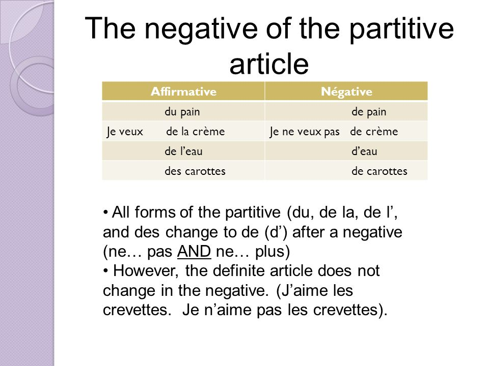The negative of the partitive article
