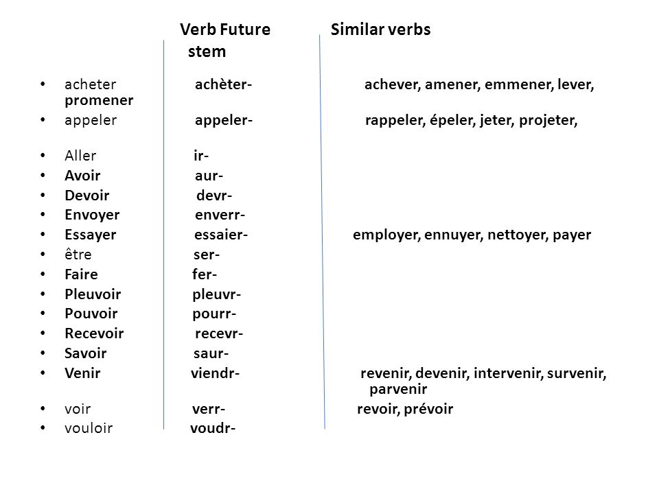 Verb Future Similar verbs stem