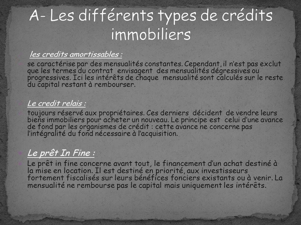 A- Les différents types de crédits immobiliers