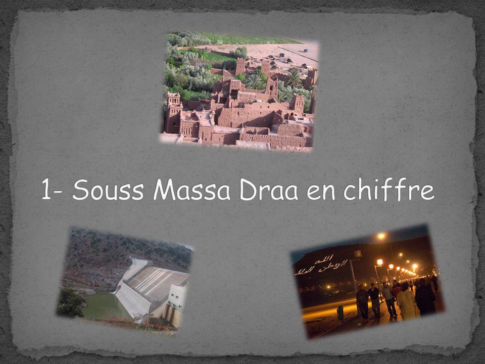1- Souss Massa Draa en chiffre