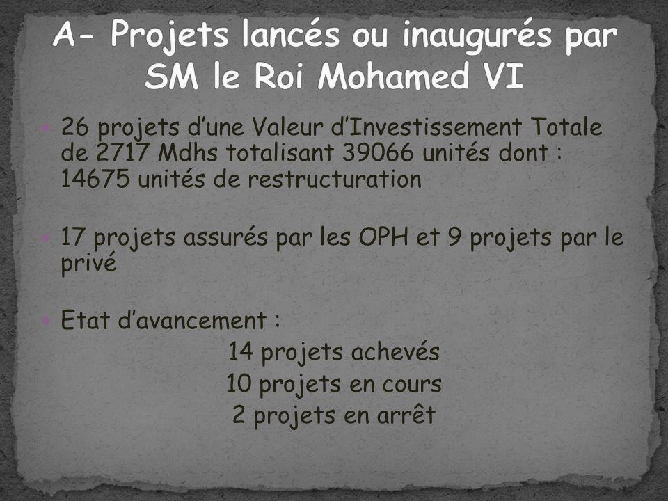 A- Projets lancés ou inaugurés par SM le Roi Mohamed VI