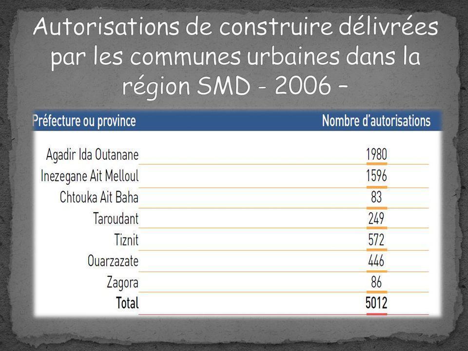 Autorisations de construire délivrées par les communes urbaines dans la région SMD - 2006 –