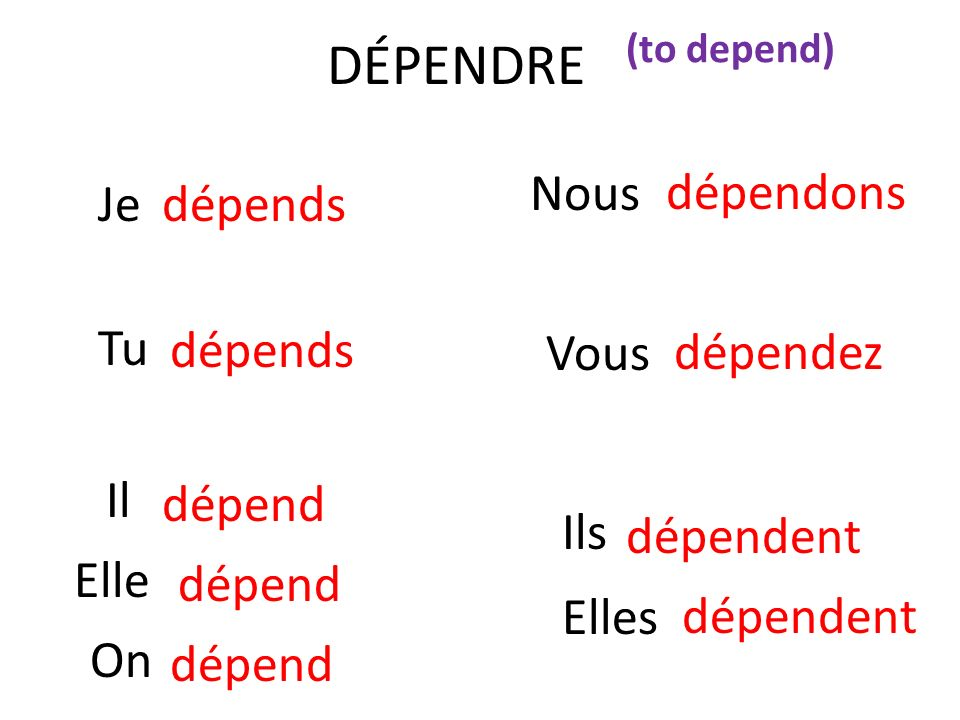 DÉPENDRE Nous Je dépends dépendons Tu Vous dépends dépendez Il dépend