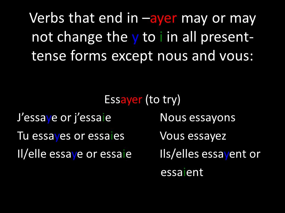 Verbs that end in –ayer may or may not change the y to i in all present-tense forms except nous and vous:
