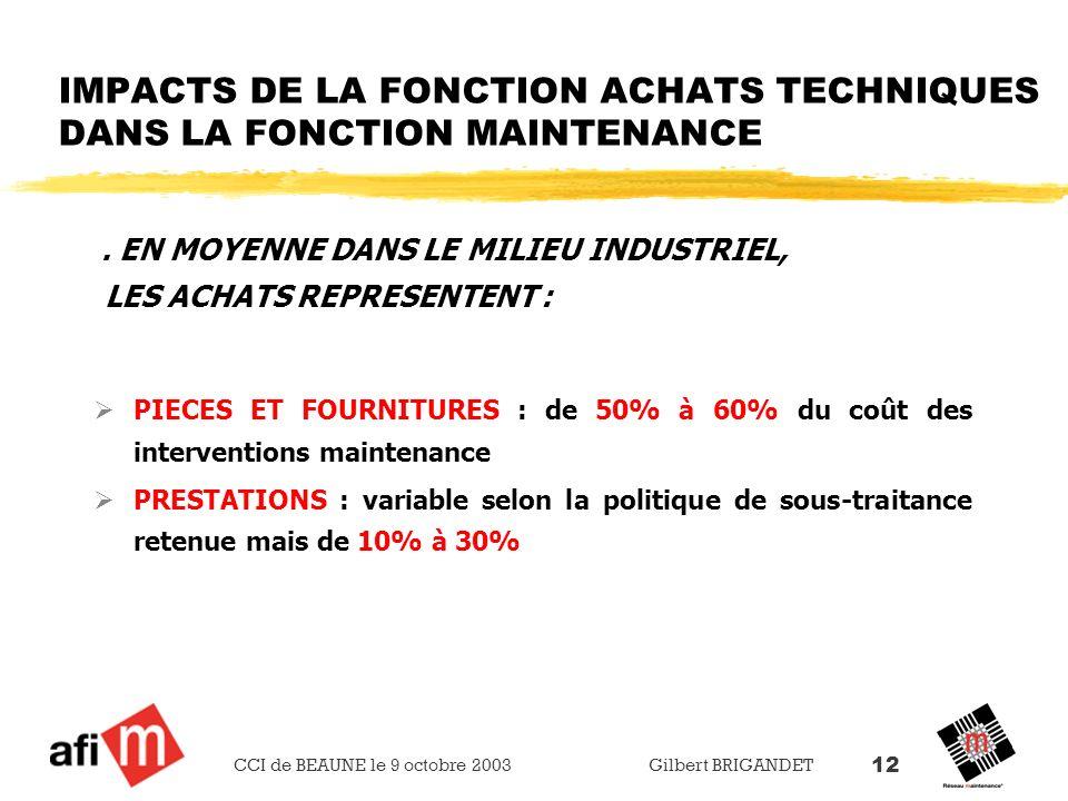 IMPACTS DE LA FONCTION ACHATS TECHNIQUES DANS LA FONCTION MAINTENANCE