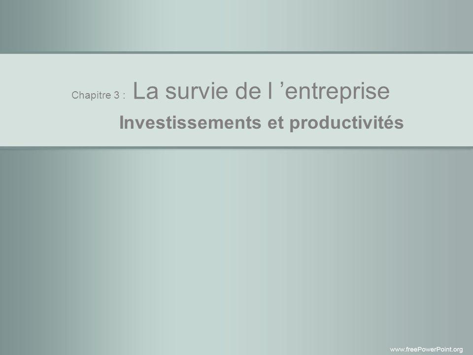 Chapitre 3 : La survie de l 'entreprise