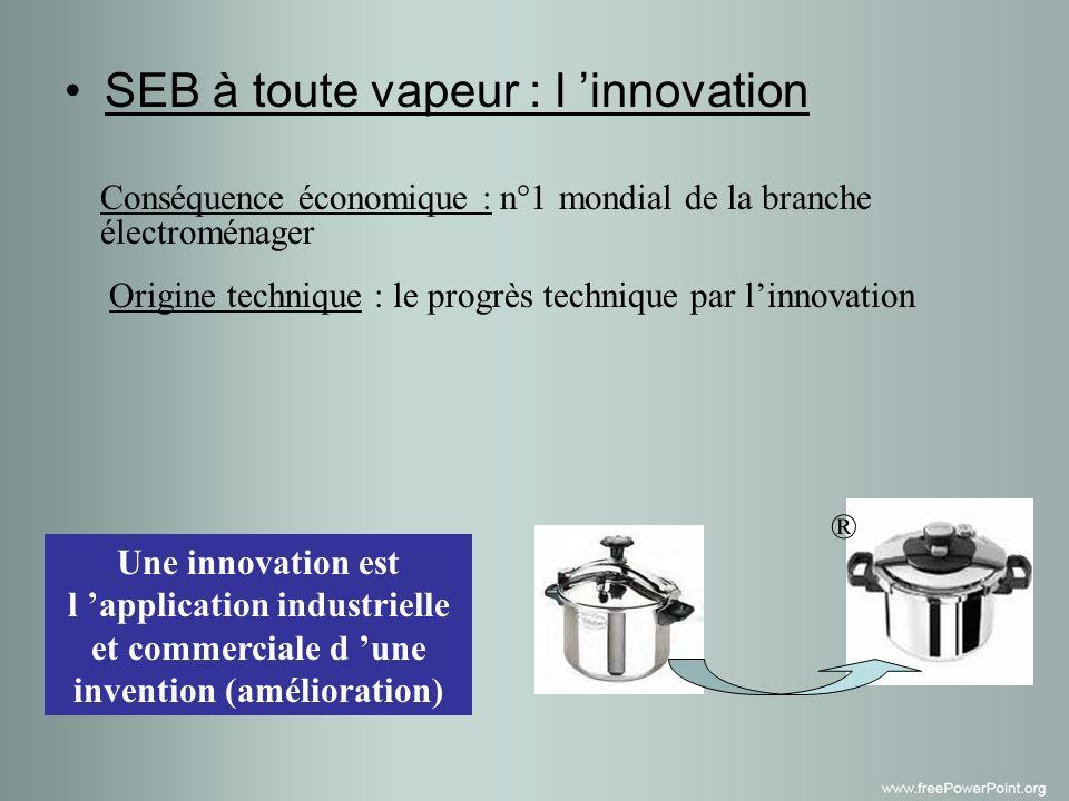 SEB à toute vapeur : l 'innovation