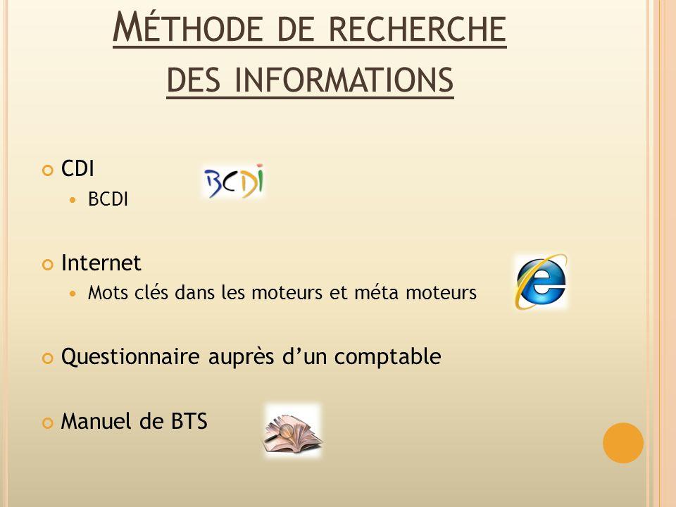 Méthode de recherche des informations
