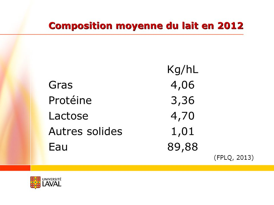 Kg/hL Gras 4,06 Protéine 3,36 Lactose 4,70 Autres solides 1,01 Eau