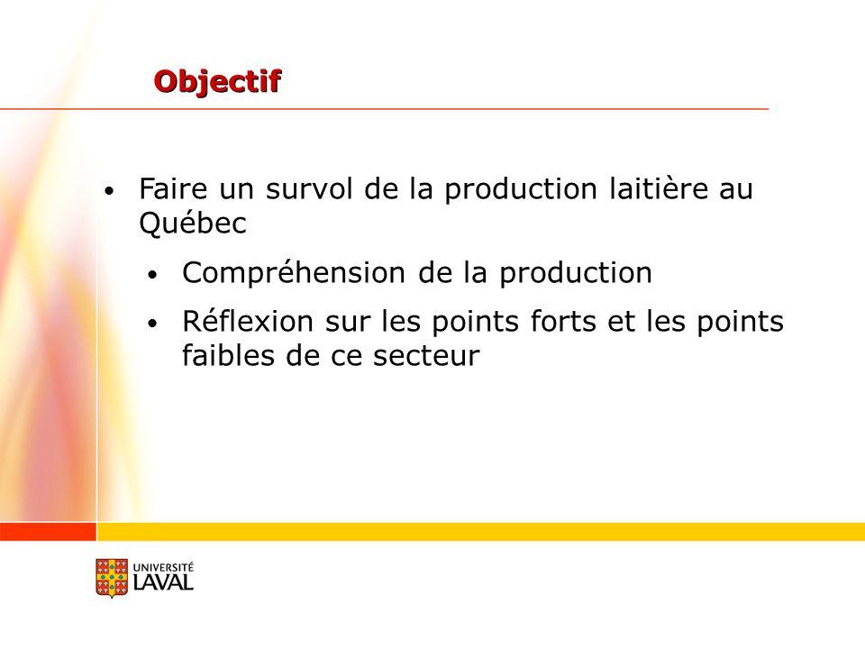 Objectif Faire un survol de la production laitière au Québec. Compréhension de la production.