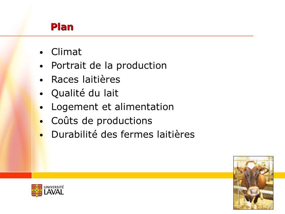 Plan Climat. Portrait de la production. Races laitières. Qualité du lait. Logement et alimentation.