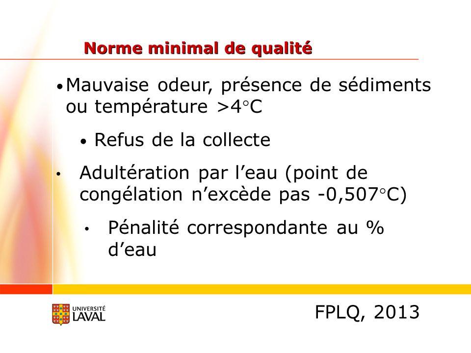 Mauvaise odeur, présence de sédiments ou température >4°C