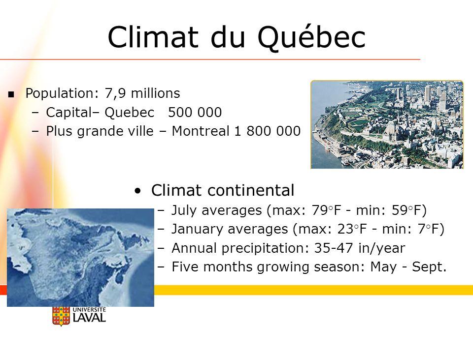 Climat du Québec Climat continental Population: 7,9 millions