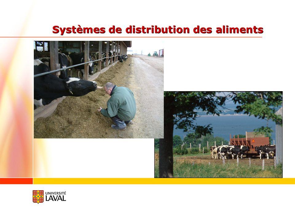 Systèmes de distribution des aliments
