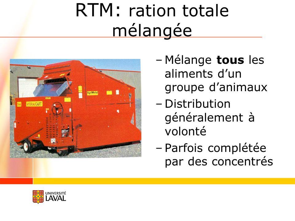 RTM: ration totale mélangée