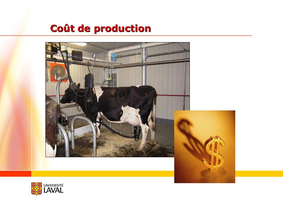 Coût de production