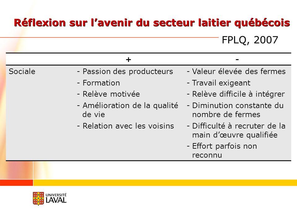 Réflexion sur l'avenir du secteur laitier québécois