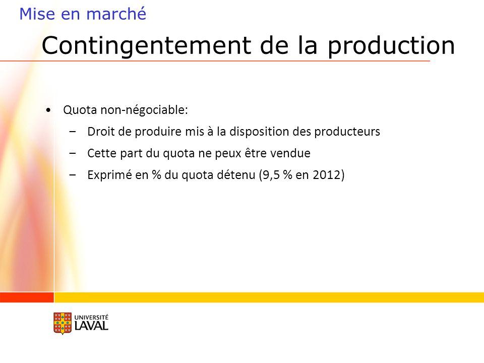 Contingentement de la production