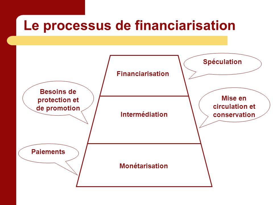 Le processus de financiarisation