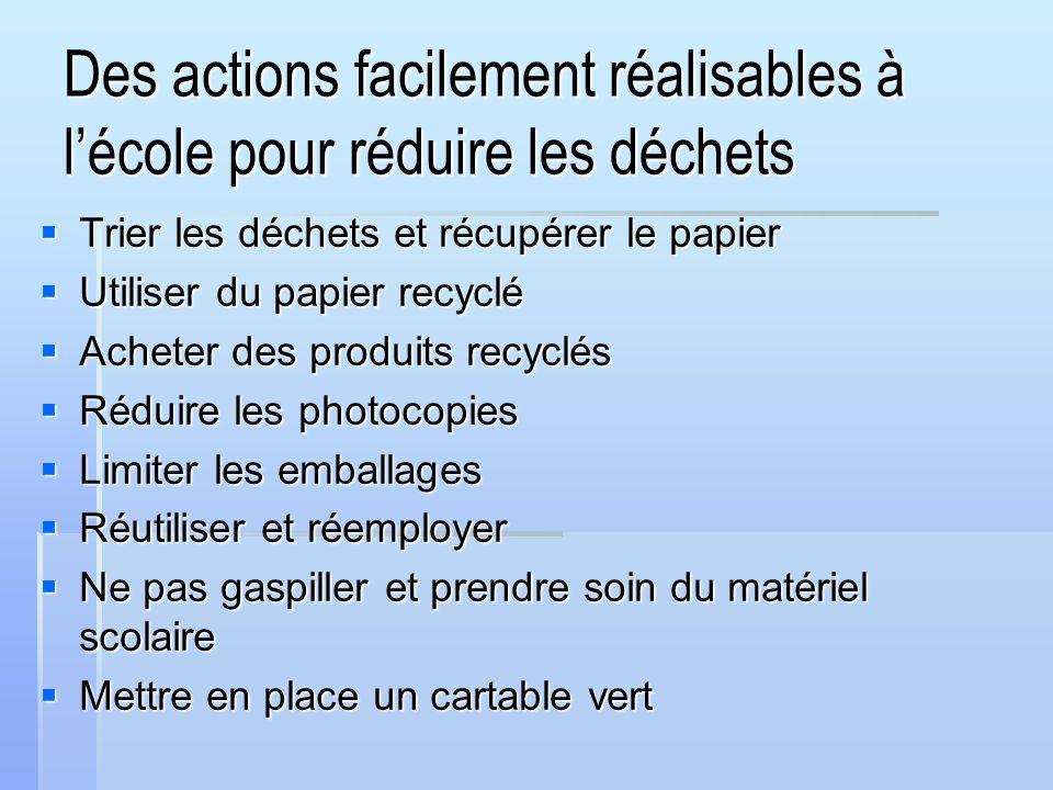 Des actions facilement réalisables à l'école pour réduire les déchets