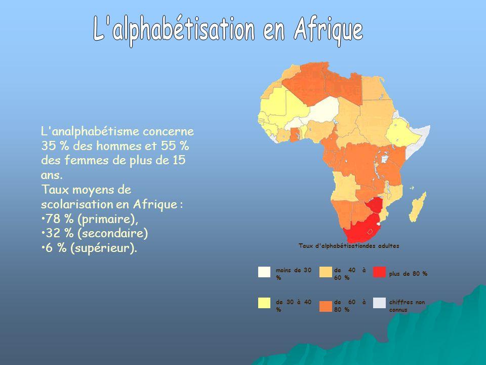 L alphabétisation en Afrique Taux d alphabétisationdes adultes